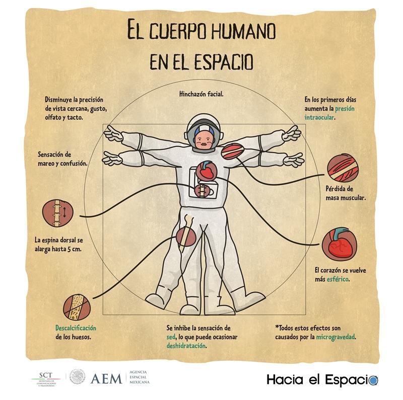 Hacia el Espacio_Agencia espacial mexicana