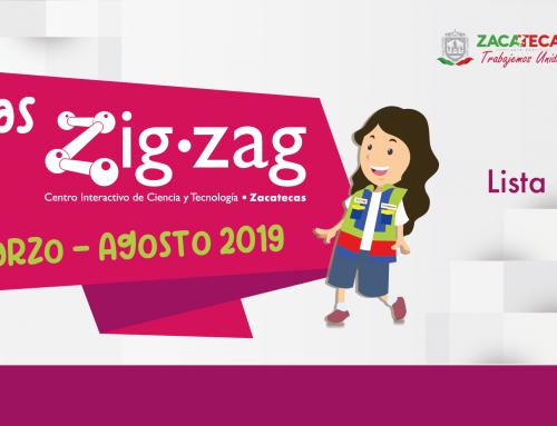 Resultados Becas Zigzag Marzo-Agosto 2019