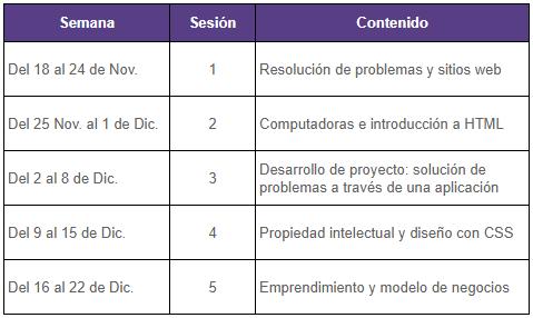 Programa Tecnolochicas 2019